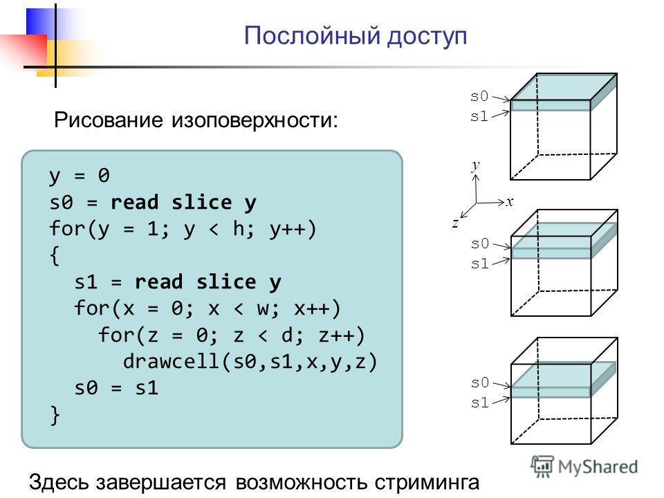 Послойный доступ Рисование изоповерхности: y = 0 s0 = read slice y for(y = 1; y < h; y++) { s1 = read slice y for(x = 0; x < w; x++) for(z = 0; z < d; z++) drawcell(s0,s1,x,y,z) s0 = s1 } y z x s0 s1 s0 s1 s0 s1 Здесь завершается возможность стриминг