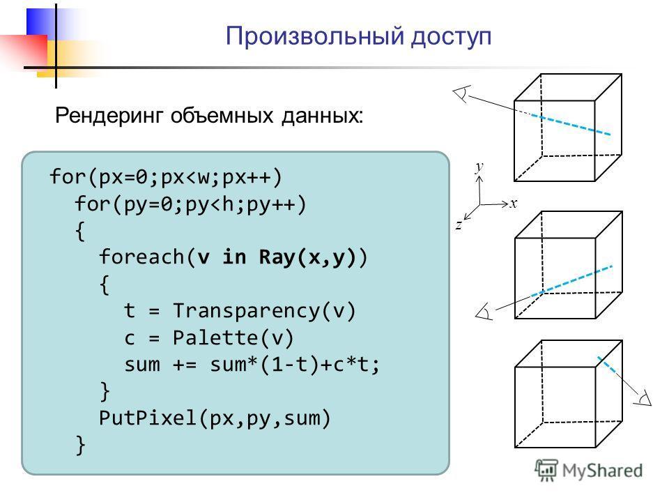 Произвольный доступ Рендеринг объемных данных: for(px=0;px