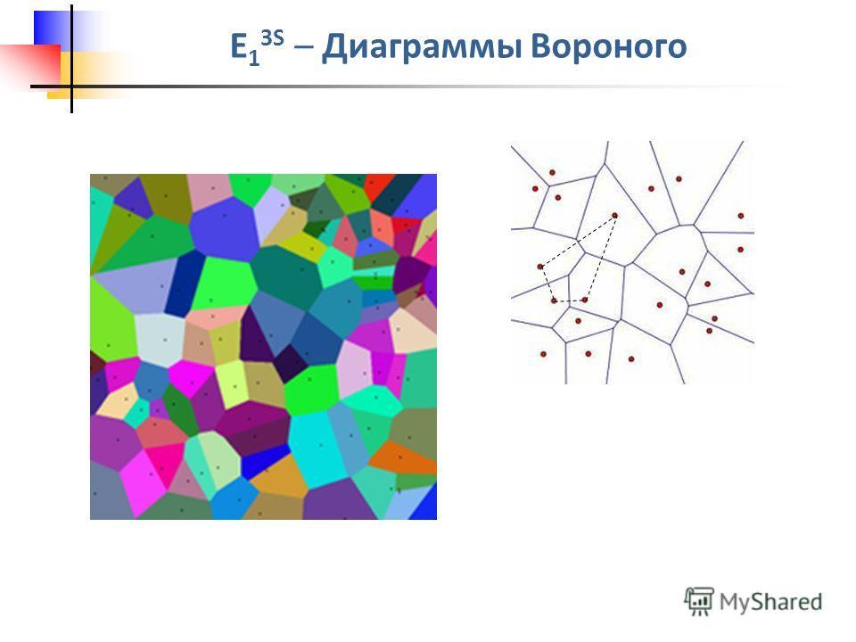 E 1 3S – Диаграммы Вороного