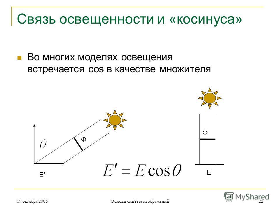 19 октября 2006 Основы синтеза изображений 22 Связь освещенности и «косинуса» Во многих моделях освещения встречается cos в качестве множителя Ф Ф E E