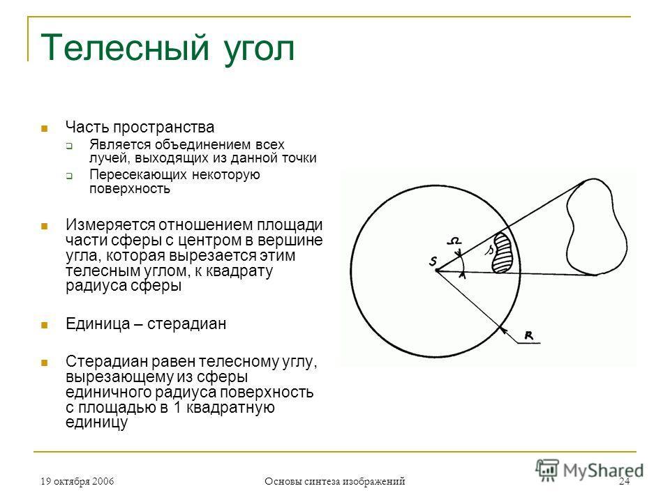 19 октября 2006 Основы синтеза изображений 24 Телесный угол Часть пространства Является объединением всех лучей, выходящих из данной точки Пересекающих некоторую поверхность Измеряется отношением площади части сферы с центром в вершине угла, которая
