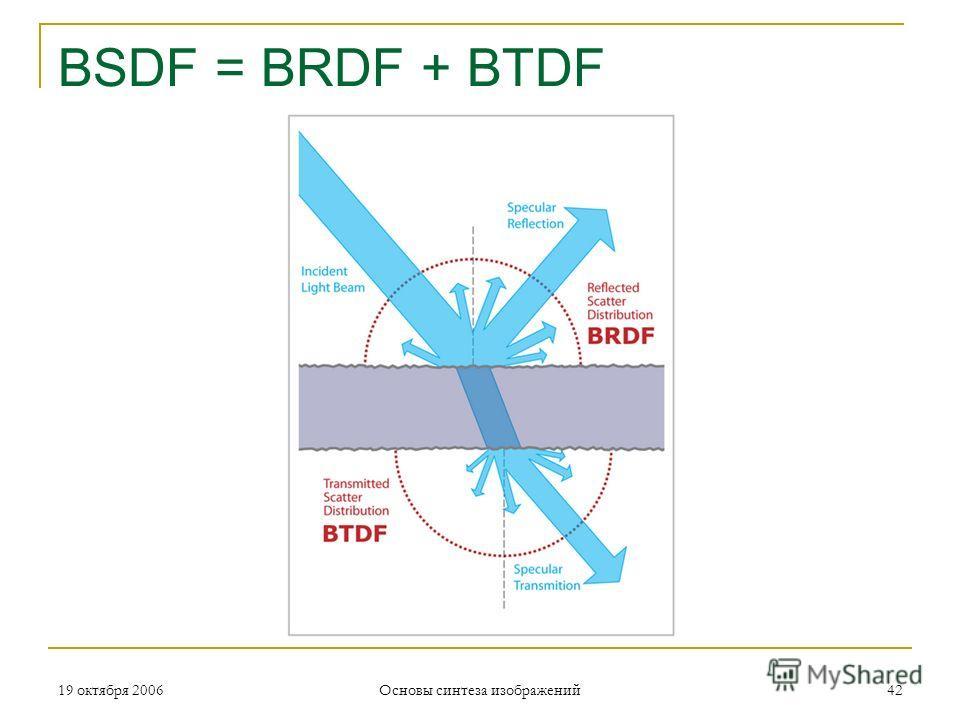19 октября 2006 Основы синтеза изображений 42 BSDF = BRDF + BTDF