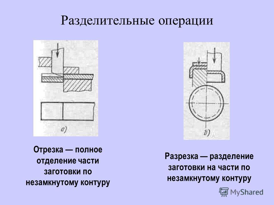 Операции листовой штамповки подразделяются на разделительные (при которых одна часть металла отделяется от другой), формоизменяющие (при которых без разрушения заготовок изменяется их форма), комбинированные (при которых сочетаются разделительные и ф