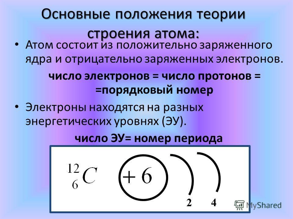 теории строения атома: