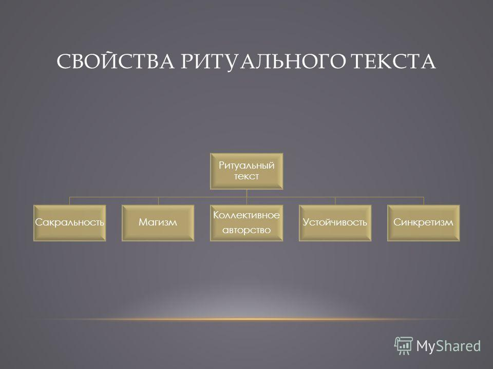 Ритуальный текст СакральностьМагизм Коллективное авторство УстойчивостьСинкретизм СВОЙСТВА РИТУАЛЬНОГО ТЕКСТА