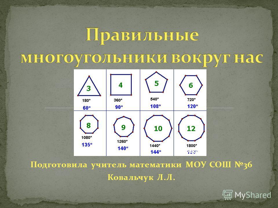 Подготовила учитель математики МОУ СОШ 36 Ковальчук Л.Л.