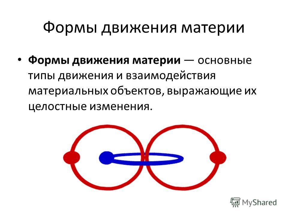 Формы движения материи Формы движения материи основные типы движения и взаимодействия материальных объектов, выражающие их целостные изменения.