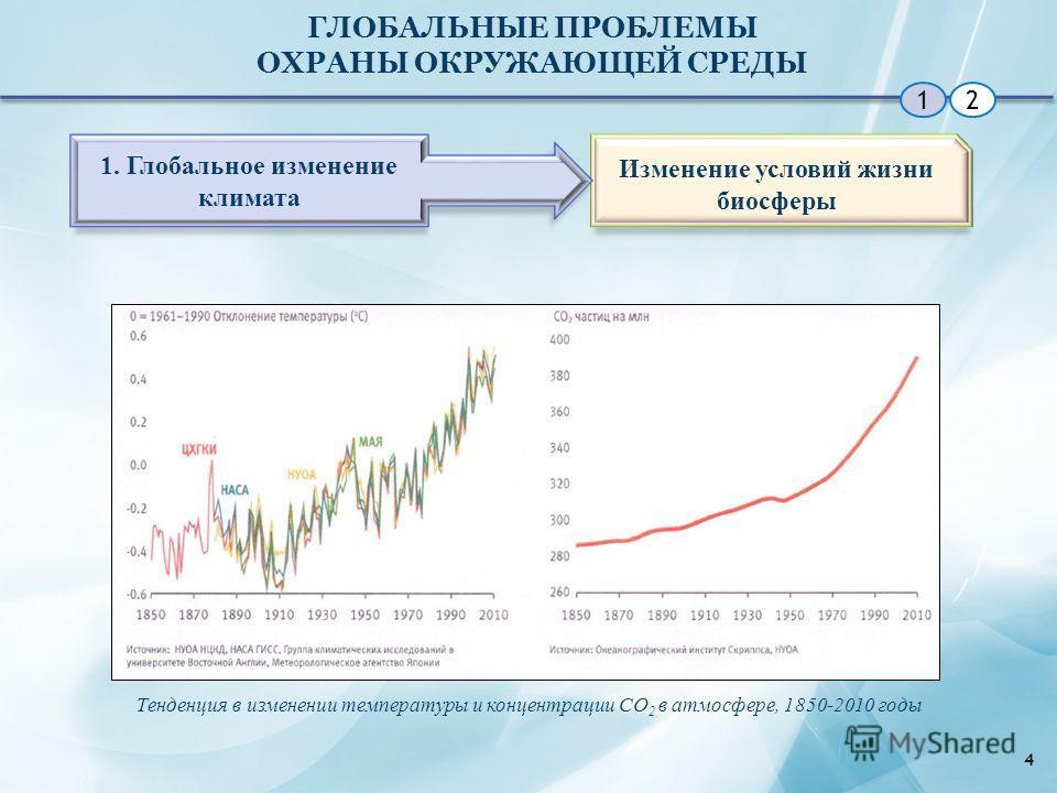 4 ГЛОБАЛЬНЫЕ ПРОБЛЕМЫ ОХРАНЫ ОКРУЖАЮЩЕЙ СРЕДЫ 12 Изменение условий жизни биосферы Тенденция в изменении температуры и концентрации СО 2 в атмосфере, 1850-2010 годы 1. Глобальное изменение климата