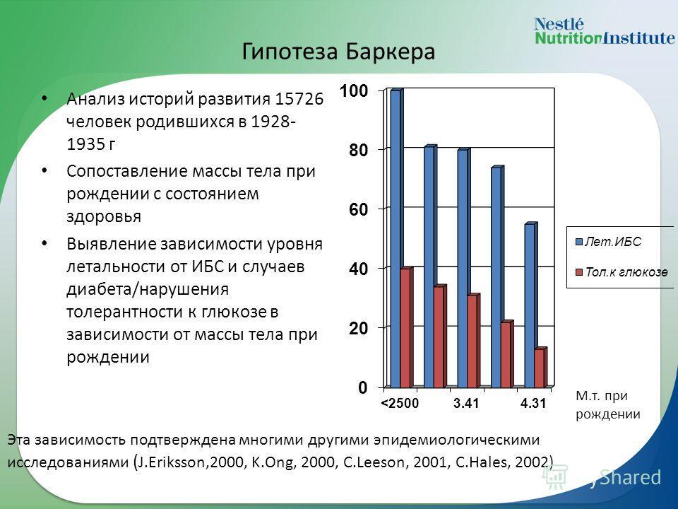 Гипотеза Баркера Анализ историй развития 15726 человек родившихся в 1928- 1935 г Сопоставление массы тела при рождении с состоянием здоровья Выявление зависимости уровня летальности от ИБС и случаев диабета/нарушения толерантности к глюкозе в зависим