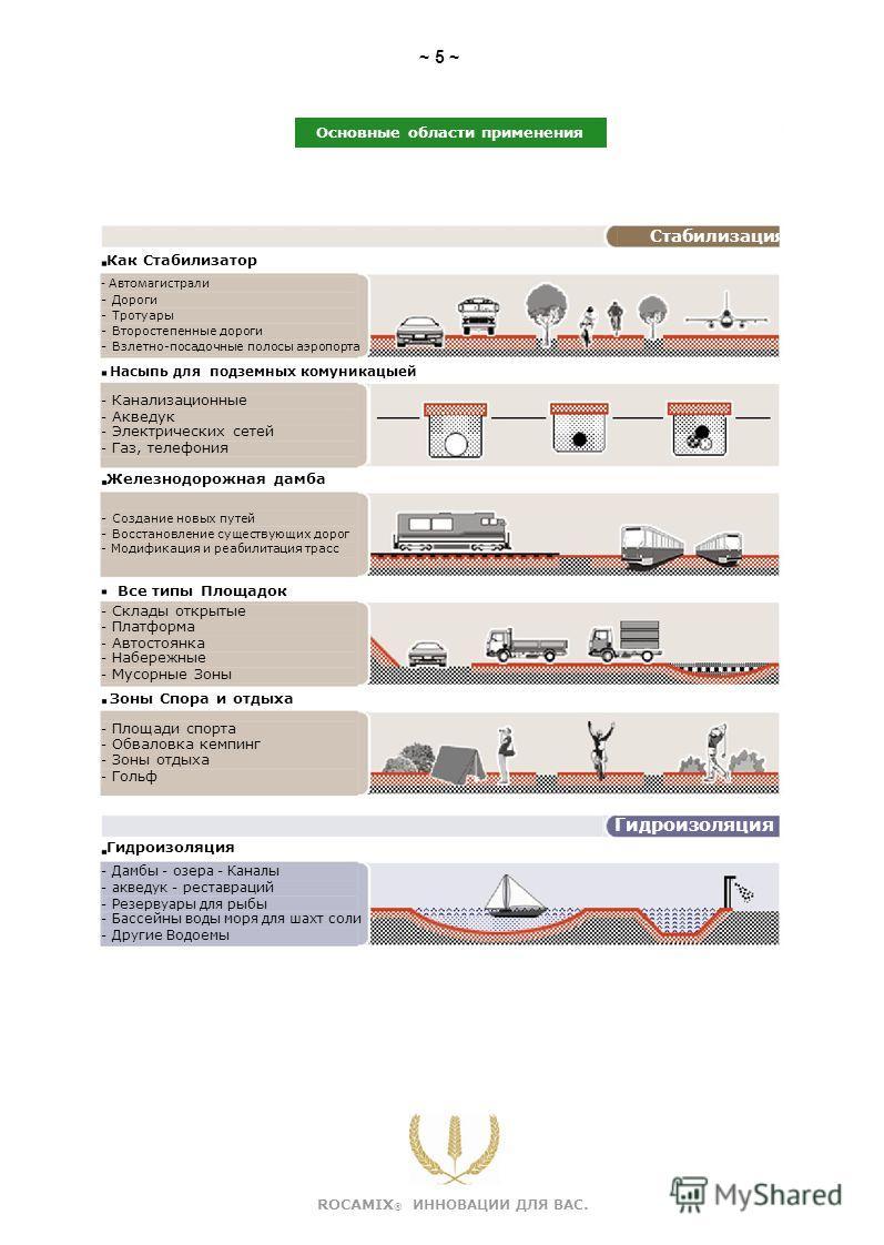 Стабилизация Как Стабилизатор - Автомагистрали - Дороги - Тротуары - Второстепенные дороги - Взлетно-посадочные полосы аэропорта Насыпь для подземных комуникацыей - Канализационные - Акведук - Электрических сетей - Газ, телефония Железнодорожная дамб