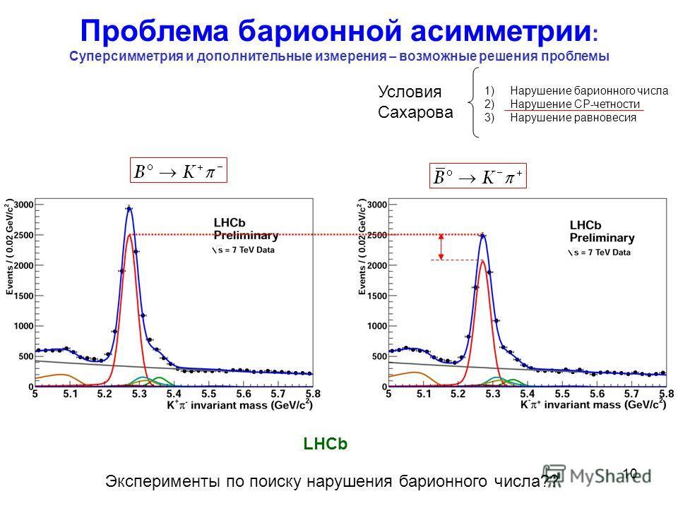 10 Проблема барионной асимметрии : Суперсимметрия и дополнительные измерения – возможные решения проблемы LHCb 1)Нарушение барионного числа 2)Нарушение CP-четности 3)Нарушение равновесия Условия Сахарова Эксперименты по поиску нарушения барионного чи