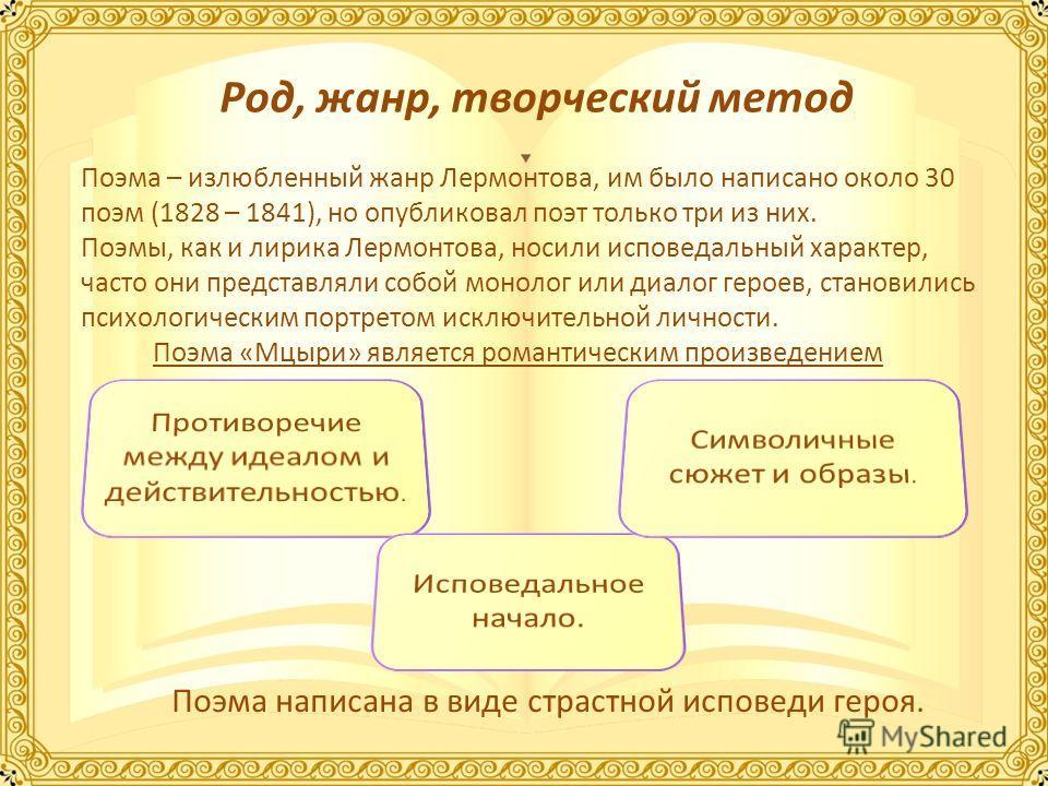 Род, жанр, творческий метод Поэма – излюбленный жанр Лермонтова, им было написано около 30 поэм (1828 – 1841), но опубликовал поэт только три из них. Поэмы, как и лирика Лермонтова, носили исповедальный характер, часто они представляли собой монолог