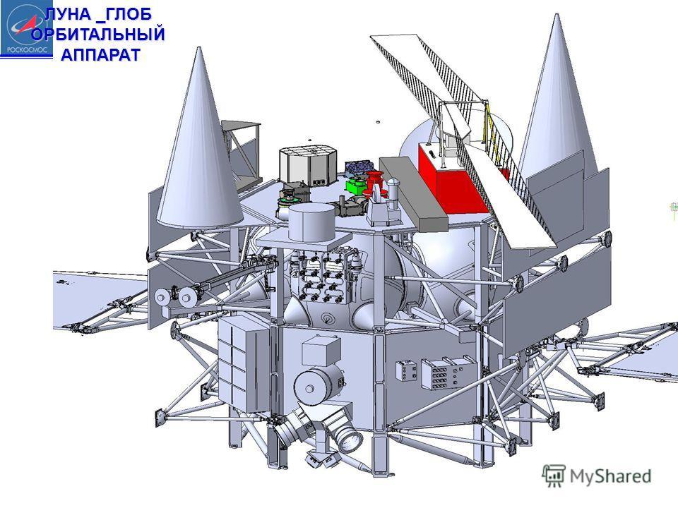 Slide - 20 European Lunar Symposium Berlin, April 19 – 20, 2012 ЛУНА _ГЛОБ ОРБИТАЛЬНЫЙ АППАРАТ АППАРАТ