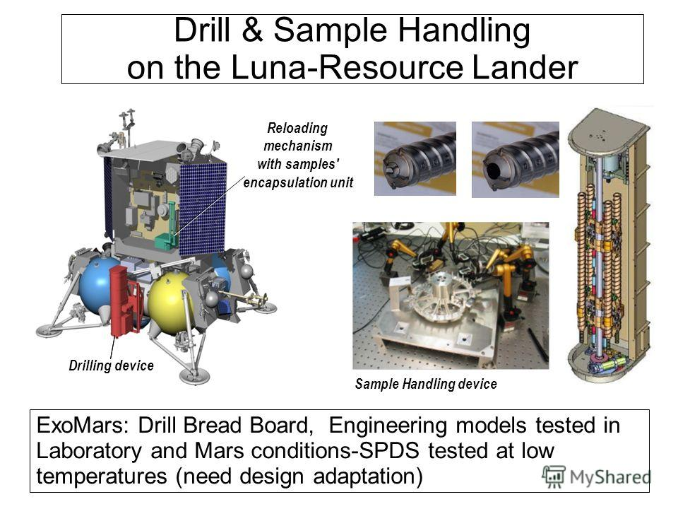 Drill & Sample Handling on the Luna-Resource Lander ExoMars: Drill Bread Board, Engineering models tested in Laboratory and Mars conditions-SPDS tested at low temperatures (need design adaptation) Reloading mechanism with samples' encapsulation unit