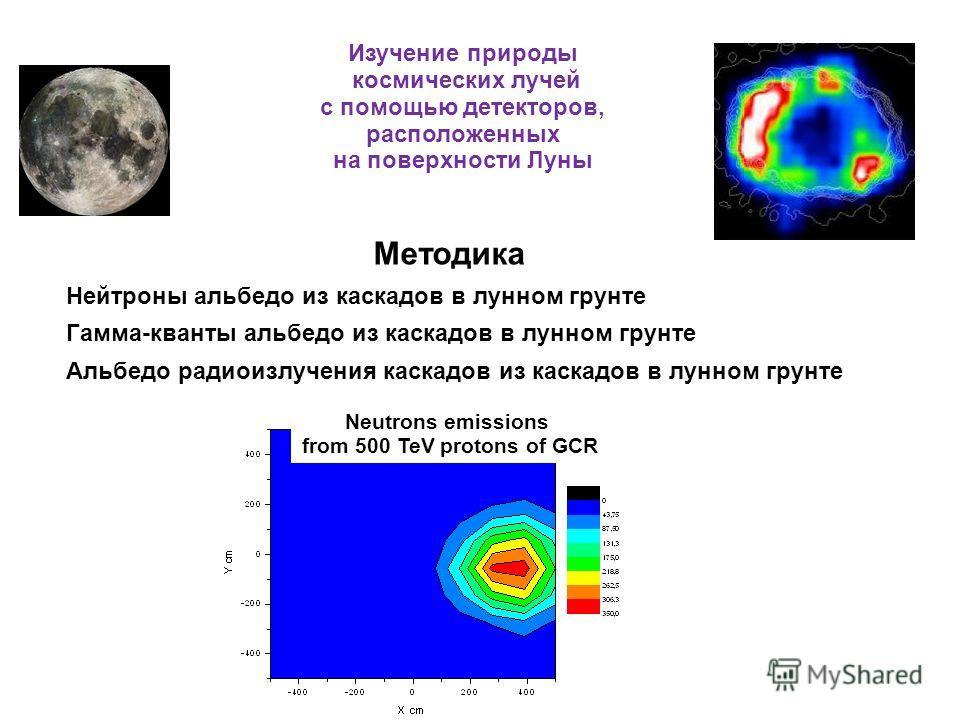 Методика Нейтроны альбедо из каскадов в лунном грунте Гамма-кванты альбедо из каскадов в лунном грунте Альбедо радиоизлучения каскадов из каскадов в лунном грунте Neutrons emissions from 500 TeV protons of GCR Изучение природы космических лучей с пом