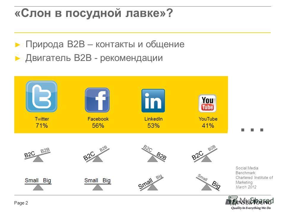 Page 2 «Слон в посудной лавке»? Природа B2B – контакты и общение Двигатель B2B - рекомендации Social Media Benchmark: Chartered Institute of Marketing March 2012 …