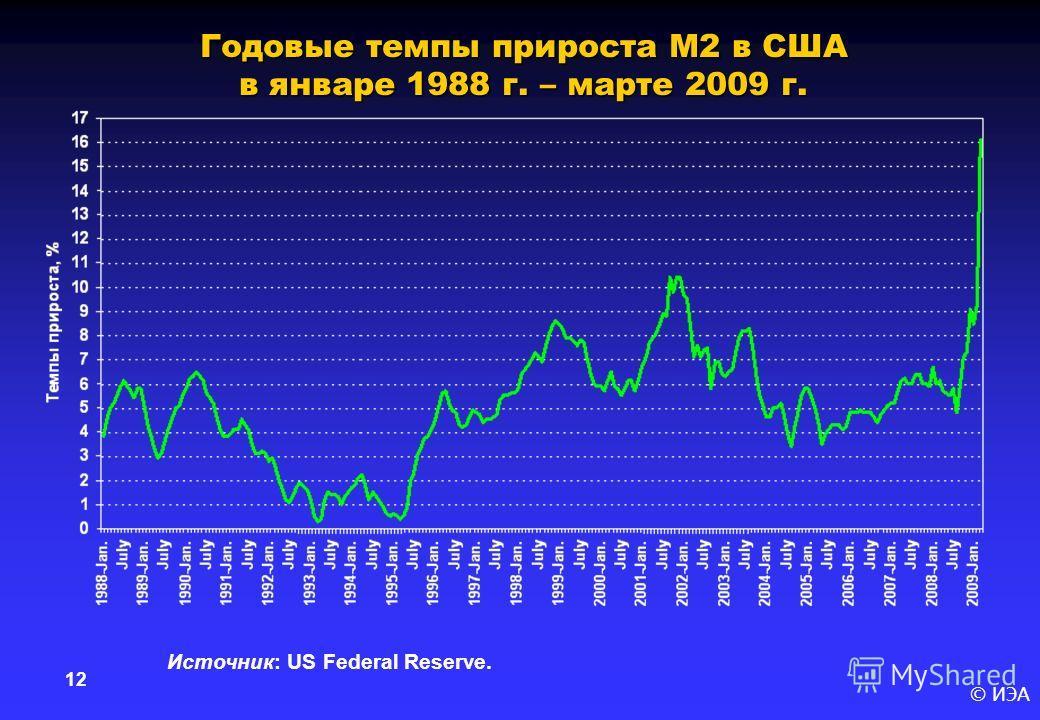 © ИЭА 12 Годовые темпы прироста M2 в США в январе 1988 г. – марте 2009 г. Источник: US Federal Reserve.