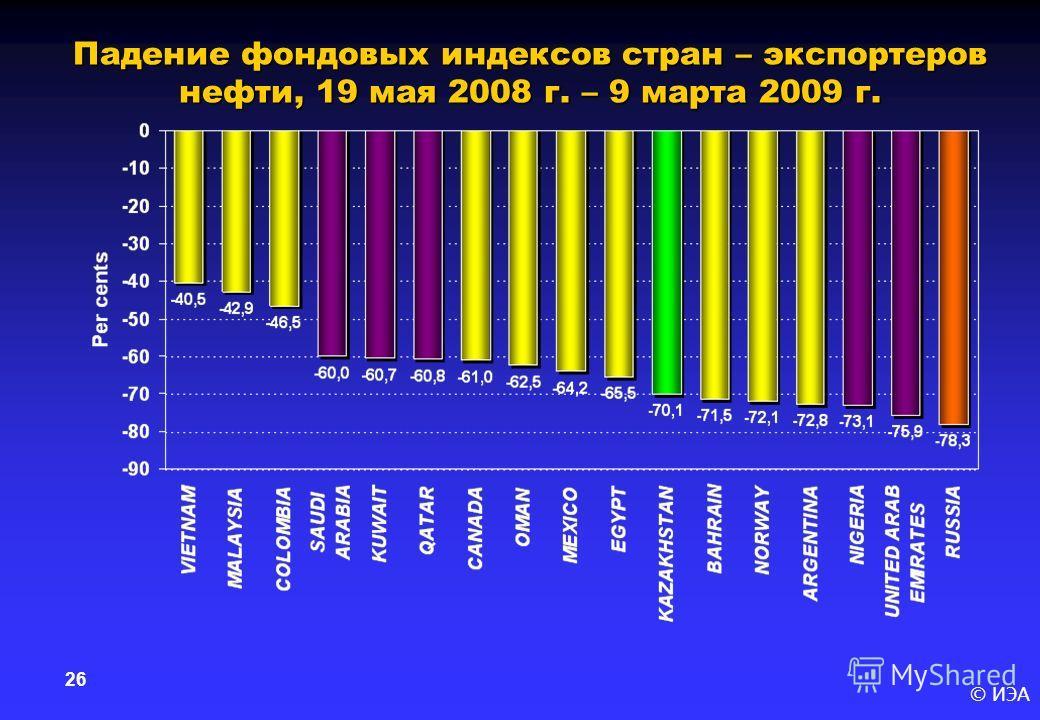 © ИЭА 26 Падение фондовых индексов стран – экспортеров нефти, 19 мая 2008 г. – 9 марта 2009 г.
