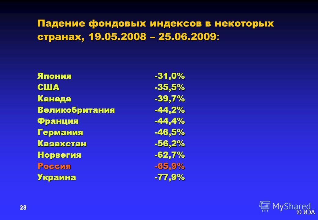 © ИЭА 28 Падение фондовых индексов в некоторых странах, 19.05.2008 – 25.06.2009 : Япония -31,0% США -35,5% Канада -39,7% Великобритания -44,2% Франция -44,4% Германия -46,5% Казахстан -56,2% Норвегия -62,7% Россия -65,9% Украина -77,9%