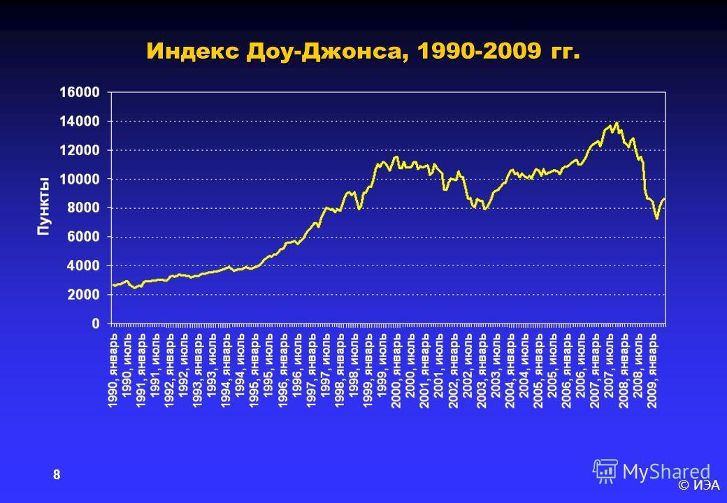 © ИЭА 8 Индекс Доу-Джонса, 1990-2009 гг.