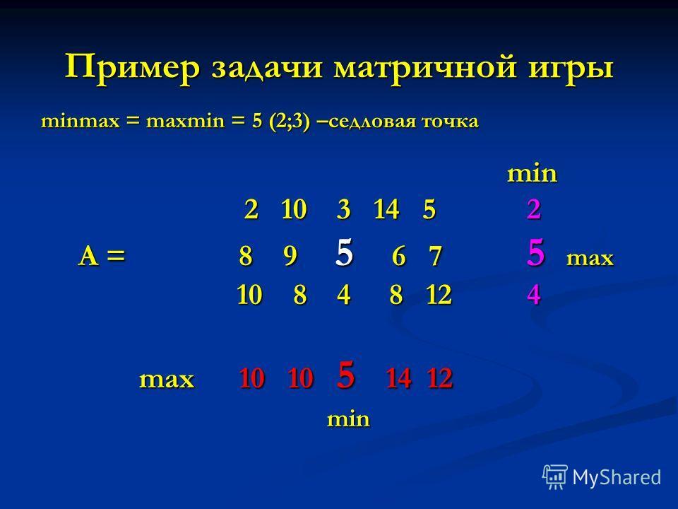 Пример задачи матричной игры minmax = maxmin = 5 (2;3) –седловая точка min min 2 10 3 14 5 2 2 10 3 14 5 2 А = 8 9 5 6 7 5 max А = 8 9 5 6 7 5 max 10 8 4 8 12 4 10 8 4 8 12 4 max 10 10 5 14 12 max 10 10 5 14 12 min min