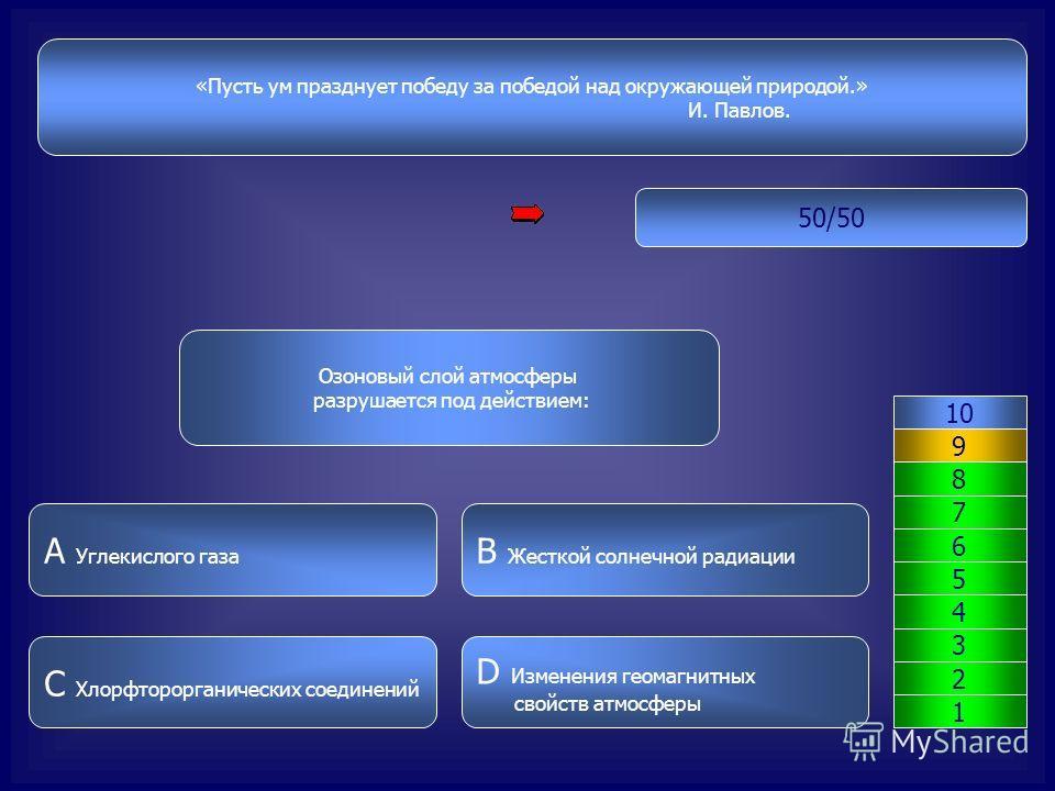 Озоновый слой атмосферы разрушается под действием: 50/50 A Углекислого газа 10 7 9 8 6 5 4 3 2 1 B Жесткой солнечной радиации C Хлорфторорганических соединений D Изменения геомагнитных свойств атмосферы «Пусть ум празднует победу за победой над окруж