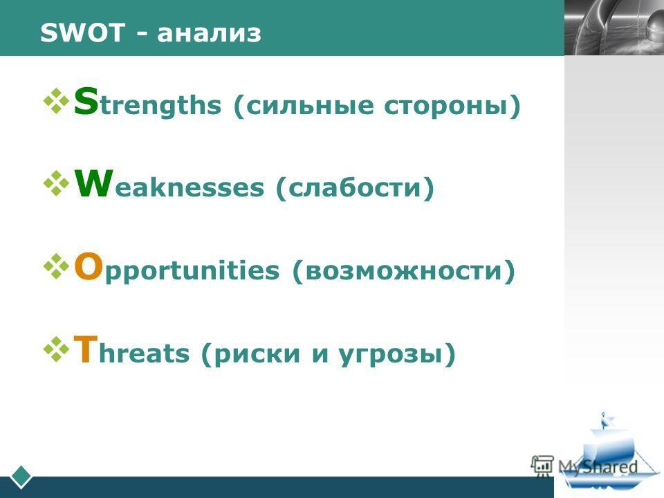 LOGO SWOT - анализ S trengths (сильные стороны) W eaknesses (слабости) O pportunities (возможности) T hreats (риски и угрозы)