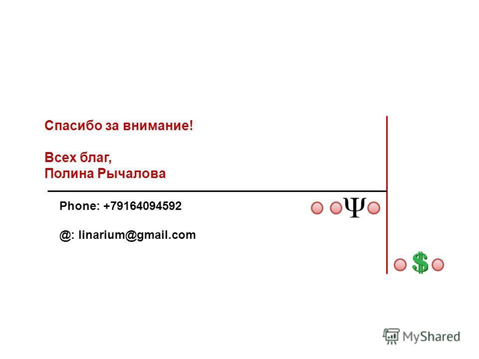 Спасибо за внимание! Всех благ, Полина Рычалова Phone: +79164094592 @: linarium@gmail.com
