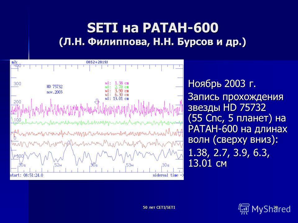 50 лет CETI/SETI29 SETI на РАТАН-600 (Л.Н. Филиппова, Н.Н. Бурсов и др.) Ноябрь 2003 г. Ноябрь 2003 г. Запись прохождения звезды HD 75732 (55 Cnc, 5 планет) на РАТАН-600 на длинах волн (сверху вниз): Запись прохождения звезды HD 75732 (55 Cnc, 5 план
