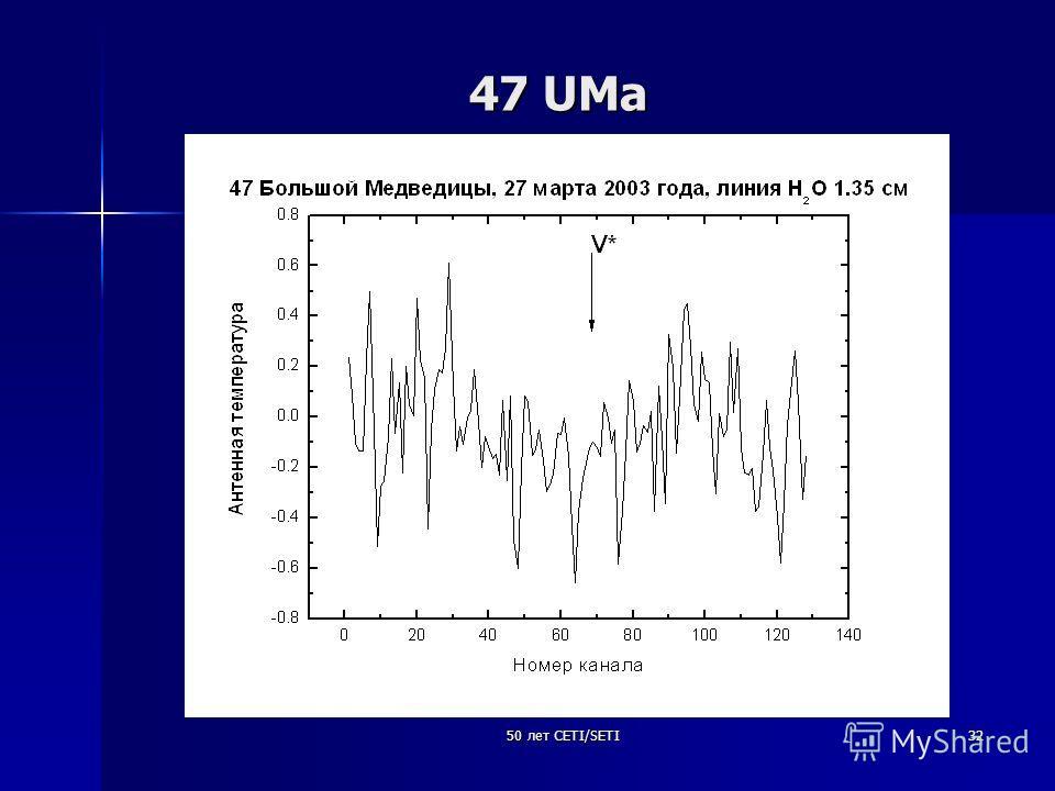 50 лет CETI/SETI32 47 UMa