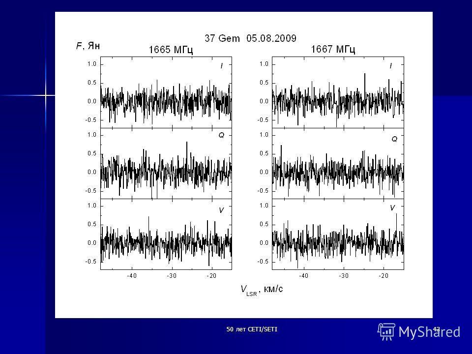 50 лет CETI/SETI43