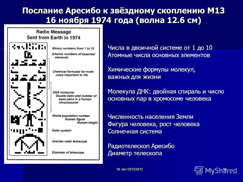 50 лет CETI/SETI48 Послание Аресибо к звёздному скоплению M13 16 ноября 1974 года (волна 12.6 см) Числа в двоичной системе от 1 до 10 Атомные числа основных элементов Химические формулы молекул, важных для жизни Молекула ДНК: двойная спираль и число