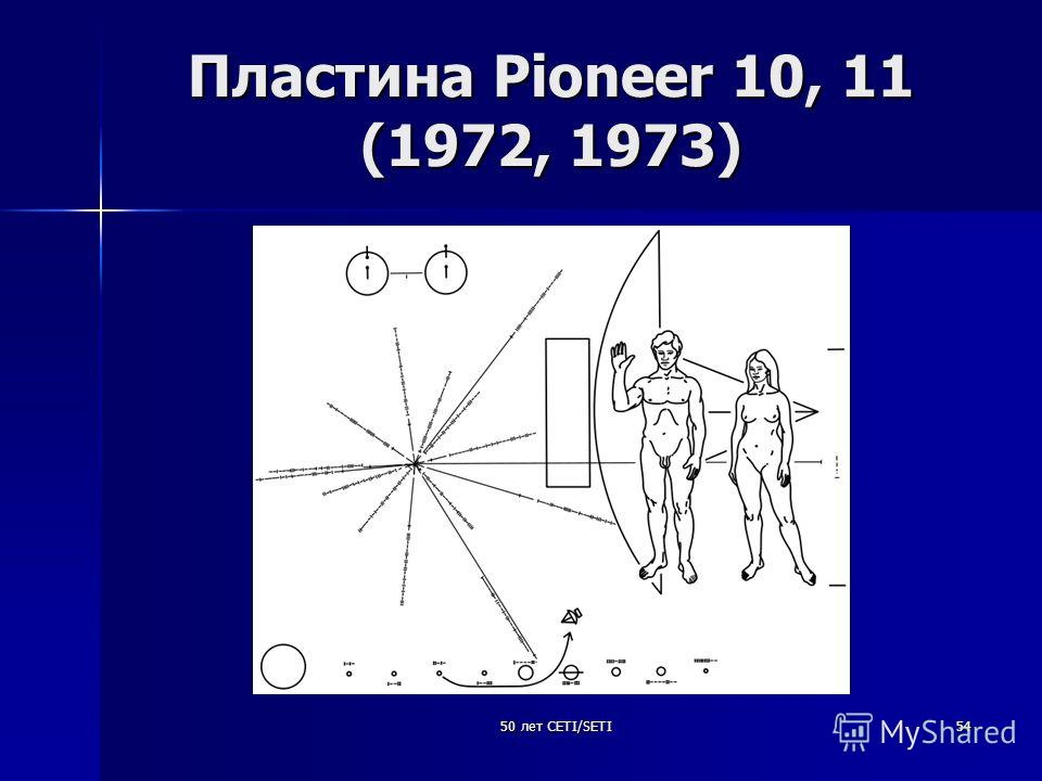 50 лет CETI/SETI54 Пластина Pioneer 10, 11 (1972, 1973)