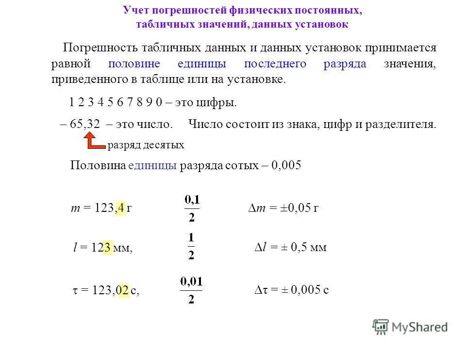 Погрешность табличных данных и данных установок принимается равной половине единицы последнего разряда значения, приведенного в таблице или на установке. Учет погрешностей физических постоянных, табличных значений, данных установок m = ±0,05 г = 123,