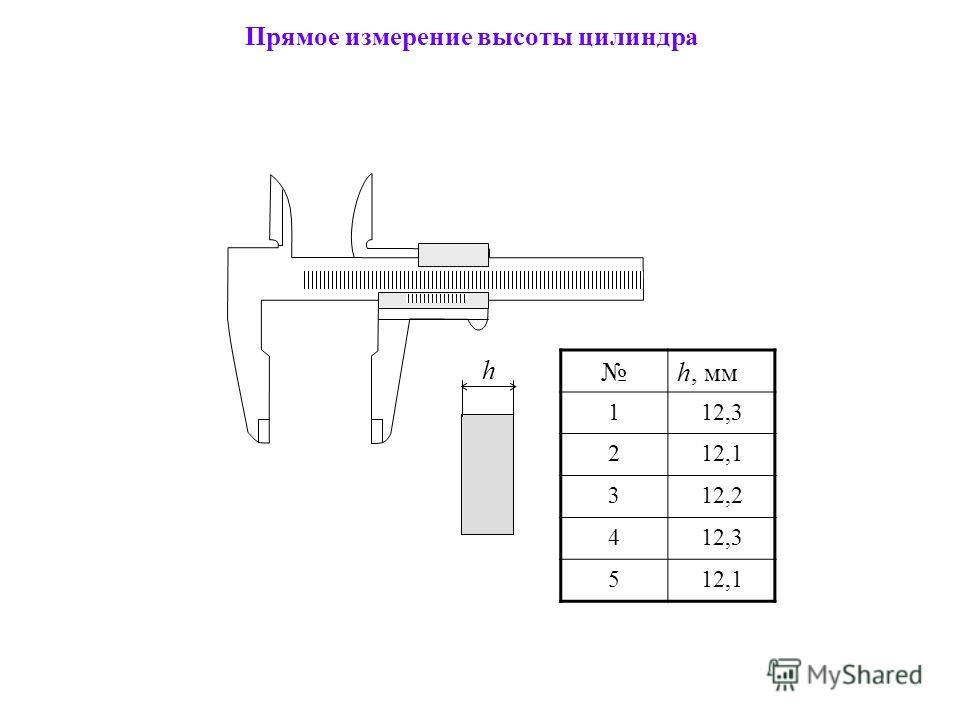 Прямое измерение высоты цилиндра h, мм 112,3 212,1 312,2 412,3 512,1 h