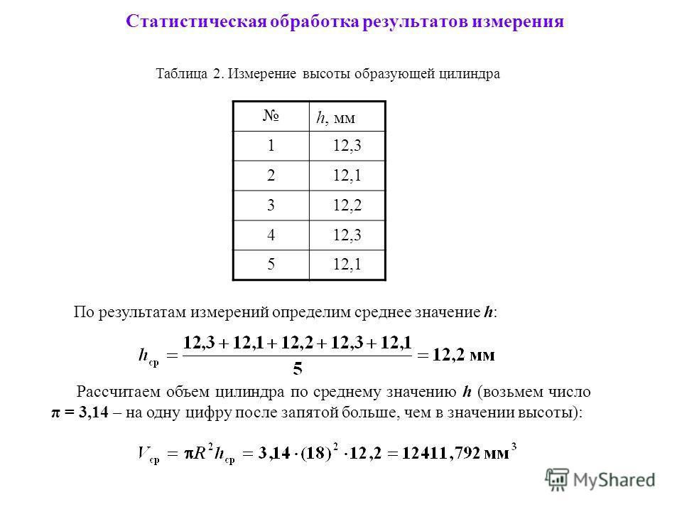 Статистическая обработка результатов измерения Рассчитаем объем цилиндра по среднему значению h (возьмем число π = 3,14 – на одну цифру после запятой больше, чем в значении высоты): h, мм 112,3 212,1 312,2 412,3 512,1 По результатам измерений определ