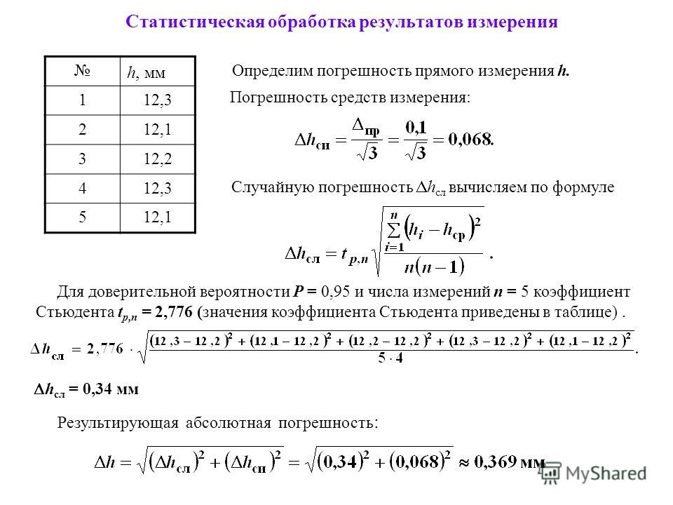 Статистическая обработка результатов измерения h, мм 112,3 212,1 312,2 412,3 512,1 Определим погрешность прямого измерения h. Погрешность средств измерения: Случайную погрешность h сл вычисляем по формуле Для доверительной вероятности P = 0,95 и числ