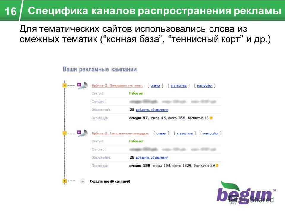 Для тематических сайтов использовались слова из смежных тематик (конная база, теннисный корт и др.) Специфика каналов распространения рекламы 16