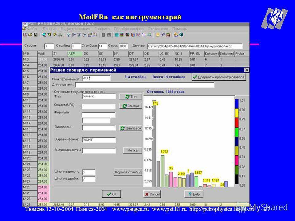 Тюмень 13-10-2004 Пангея-2004 www.pangea.ru www.pst.h1.ru http://petrophysics.fastbb.ru27 ModERn как инструментарий
