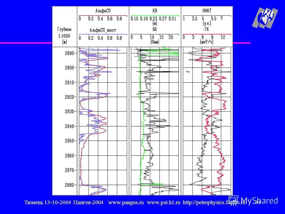 Тюмень 13-10-2004 Пангея-2004 www.pangea.ru www.pst.h1.ru http://petrophysics.fastbb.ru34