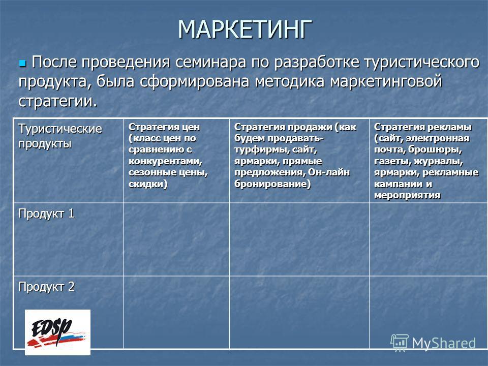 МАРКЕТИНГ После проведения семинара по разработке туристического продукта, была сформирована методика маркетинговой стратегии. После проведения семинара по разработке туристического продукта, была сформирована методика маркетинговой стратегии. Турист