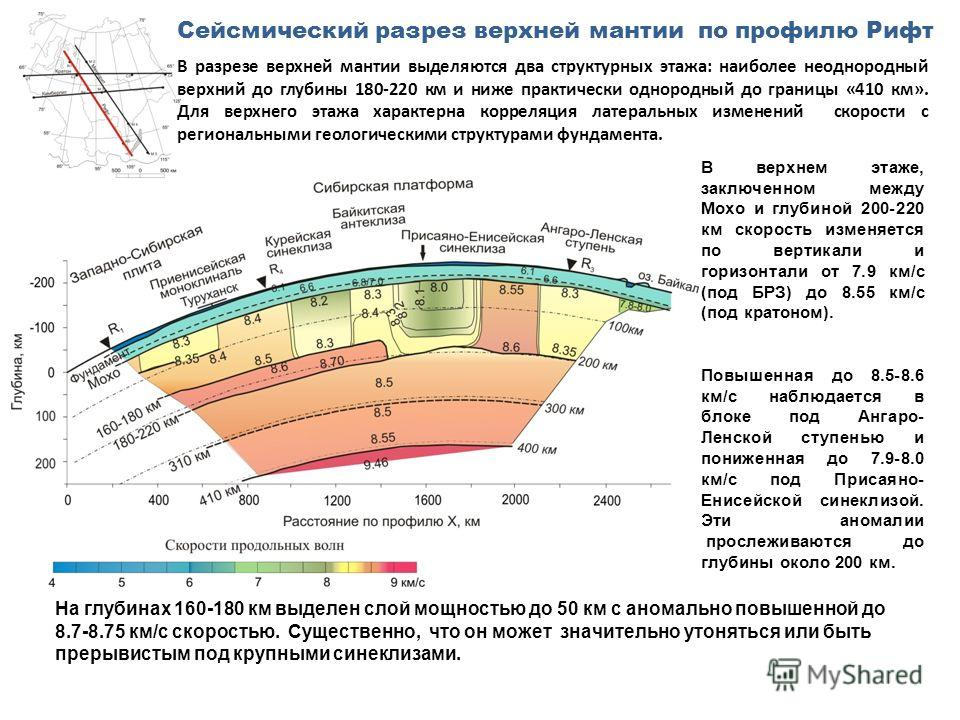 Сейсмический разрез верхней мантии по профилю Рифт На глубинах 160-180 км выделен слой мощностью до 50 км с аномально повышенной до 8.7-8.75 км/с скоростью. Существенно, что он может значительно утоняться или быть прерывистым под крупными синеклизами