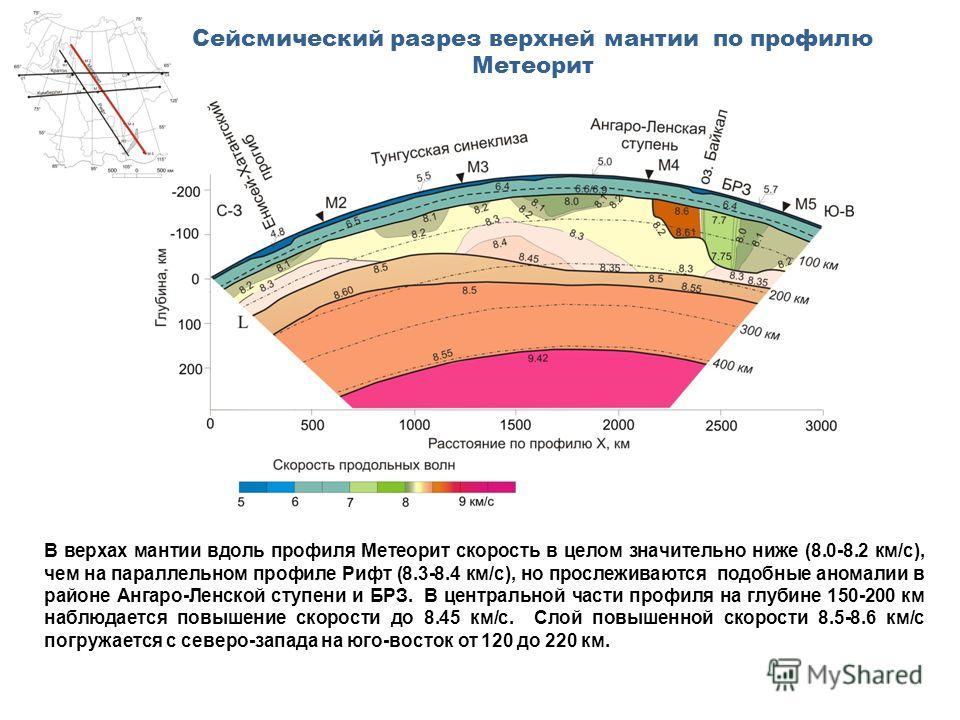 В верхах мантии вдоль профиля Метеорит скорость в целом значительно ниже (8.0-8.2 км/с), чем на параллельном профиле Рифт (8.3-8.4 км/с), но прослеживаются подобные аномалии в районе Ангаро-Ленской ступени и БРЗ. В центральной части профиля на глубин