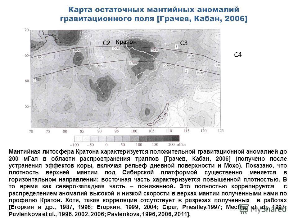 Кратон С2С3 С4 Карта остаточных мантийных аномалий гравитационного поля [Грачев, Кабан, 2006] Мантийная литосфера Кратона характеризуется положительной гравитационной аномалией до 200 мГал в области распространения траппов [Грачев, Кабан, 2006] (полу
