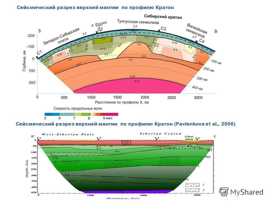 Сейсмический разрез верхней мантии по профилю Кратон (Pavlenkova et al., 2006) Сейсмический разрез верхней мантии по профилю Кратон