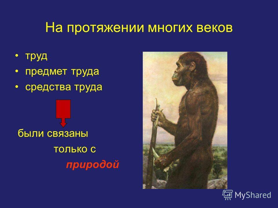 На протяжении многих веков труд предмет труда средства труда были связаны только с природой