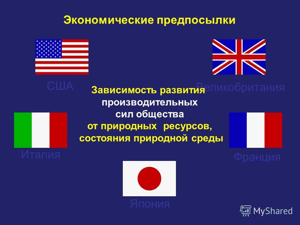 США Великобритания Франция Италия Япония Экономические предпосылки Зависимость развития производительных сил общества от природных ресурсов, состояния природной среды