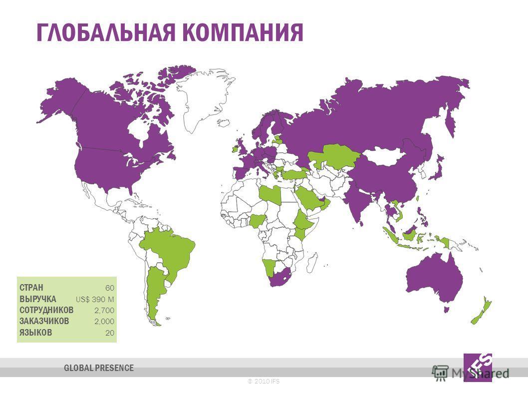ГЛОБАЛЬНАЯ КОМПАНИЯ © 2010 IFS GLOBAL PRESENCE СТРАН 60 ВЫРУЧКА US$ 390 M СОТРУДНИКОВ 2,700 ЗАКАЗЧИКОВ 2,000 ЯЗЫКОВ 20