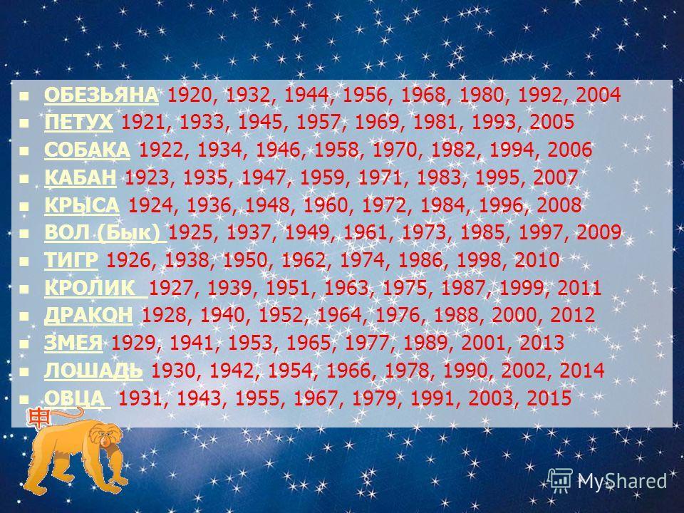 ОБЕЗЬЯНА 1920, 1932, 1944, 1956, 1968, 1980, 1992, 2004 ОБЕЗЬЯНА ПЕТУХ 1921, 1933, 1945, 1957, 1969, 1981, 1993, 2005 ПЕТУХ СОБАКА 1922, 1934, 1946, 1958, 1970, 1982, 1994, 2006 СОБАКА КАБАН 1923, 1935, 1947, 1959, 1971, 1983, 1995, 2007 КАБАН КРЫСА