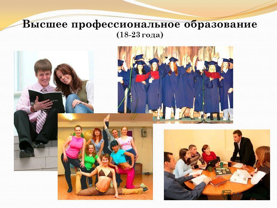 Высшее профессиональное образование (18-23 года)